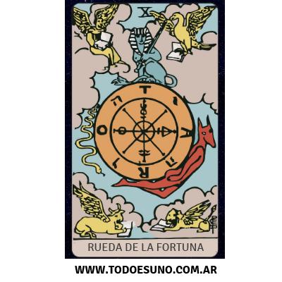 Carta de tarot la rueda de la fortuna